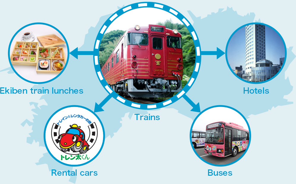 Trains Ekiben train lunches Rental cars Buses Hotels